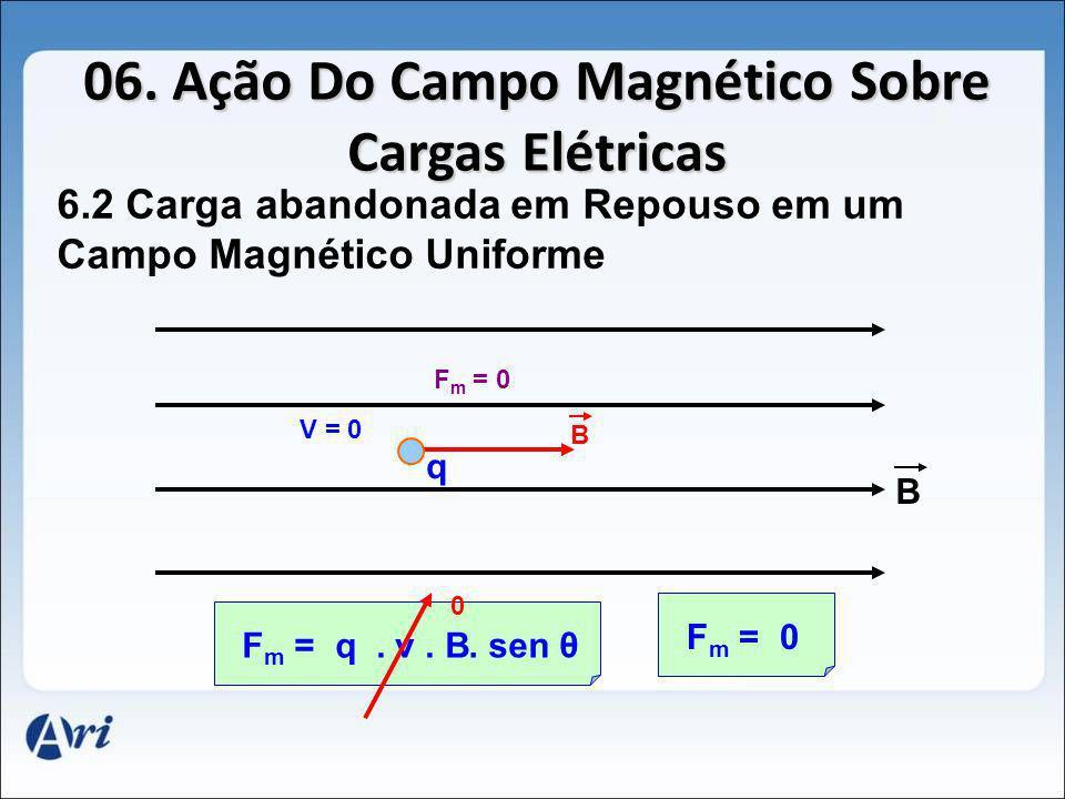 06. Ação Do Campo Magnético Sobre Cargas Elétricas 6.2 Carga abandonada em Repouso em um Campo Magnético Uniforme B B q V = 0 F m = q. v. B. sen θ 0 F