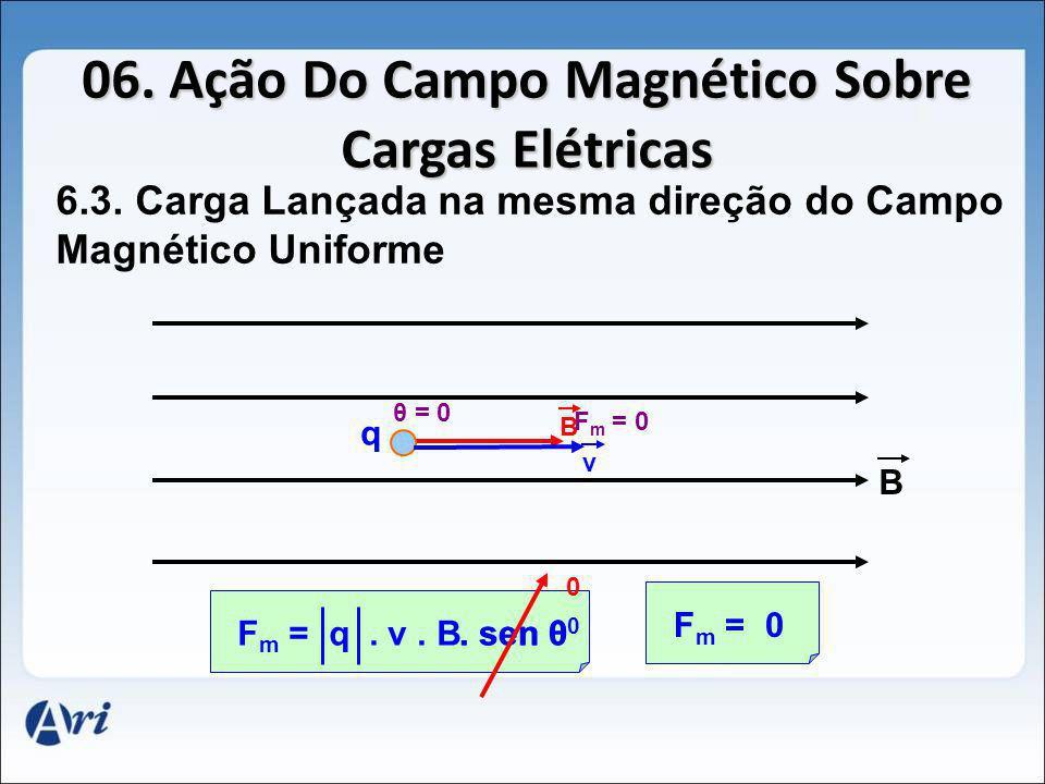 06. Ação Do Campo Magnético Sobre Cargas Elétricas 6.3. Carga Lançada na mesma direção do Campo Magnético Uniforme B B q v θ = 0 F m = q. v. B. sen θ.