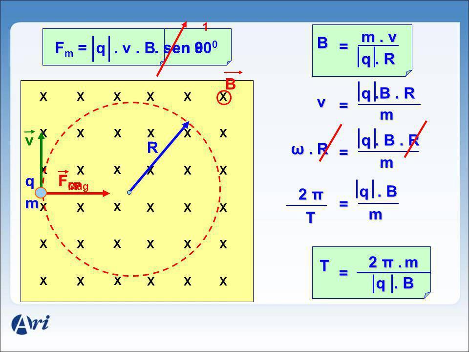 X X X XX X X X XX X X X XX X X X XX X X X XX B X X X XX X X X X X X q B = m. v q. R v = q.B. R m ω. R = q. B. R m 2 π = q. B m T R F CP F Mag m 2 π. =