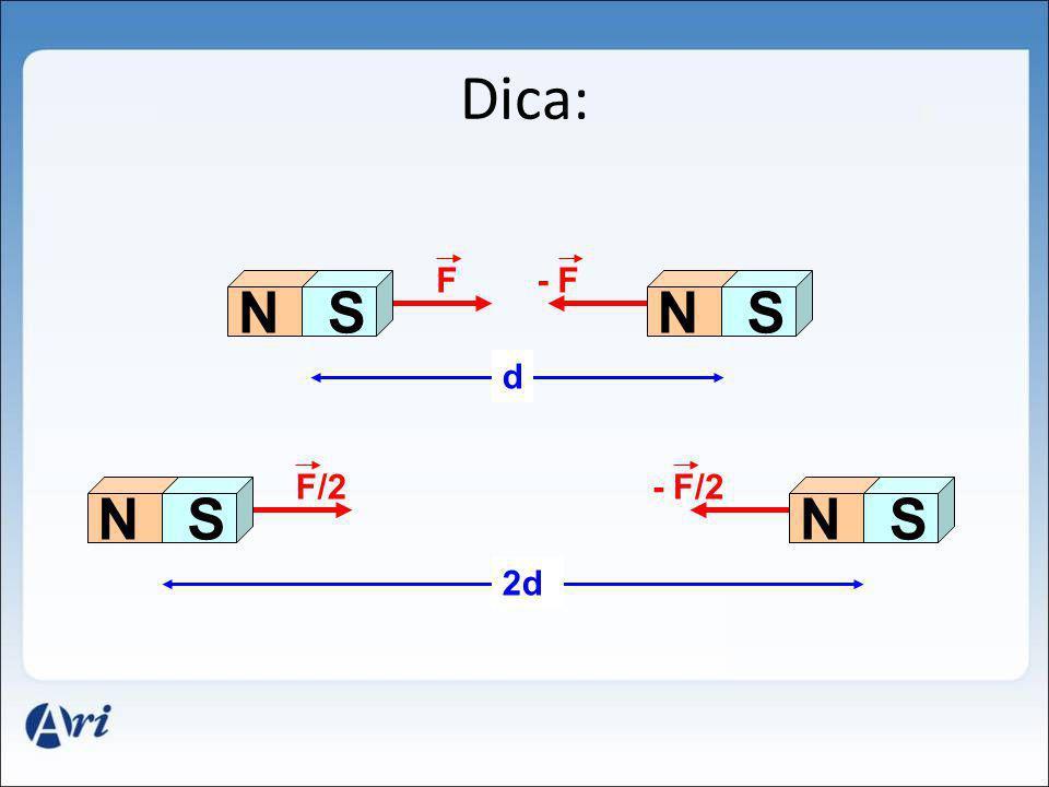 Dica: NSNS d F - F NSNS 2d F/2 - F/2