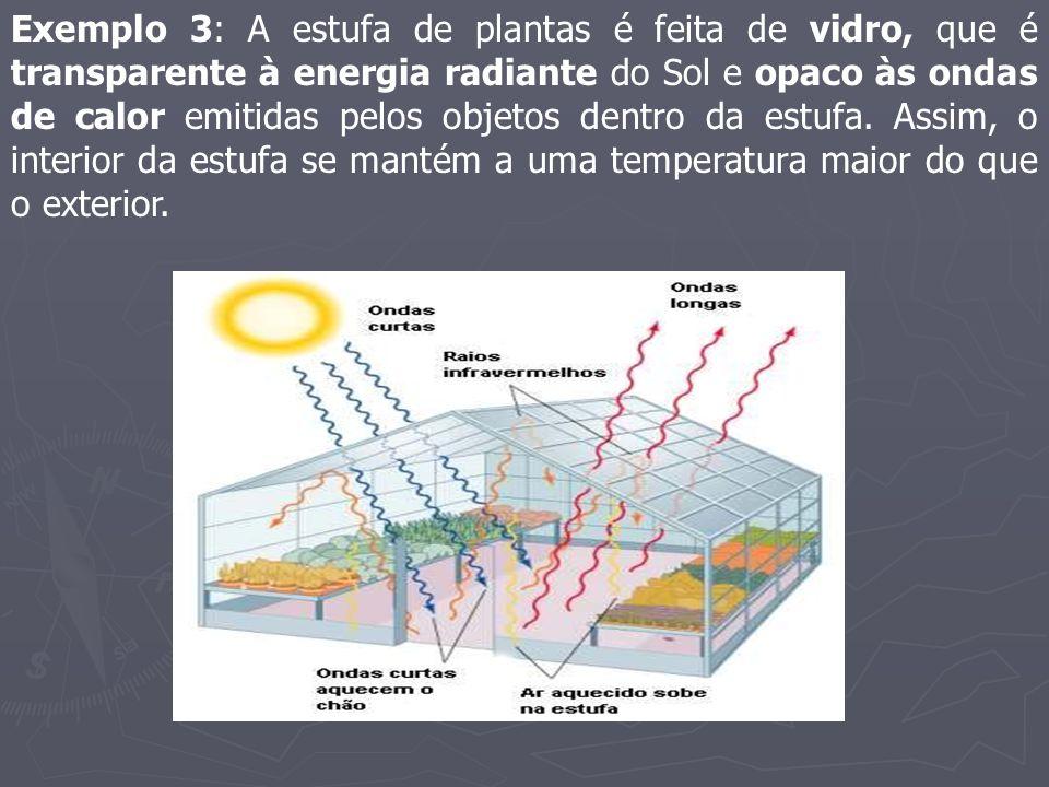 Exemplo 3: A estufa de plantas é feita de vidro, que é transparente à energia radiante do Sol e opaco às ondas de calor emitidas pelos objetos dentro