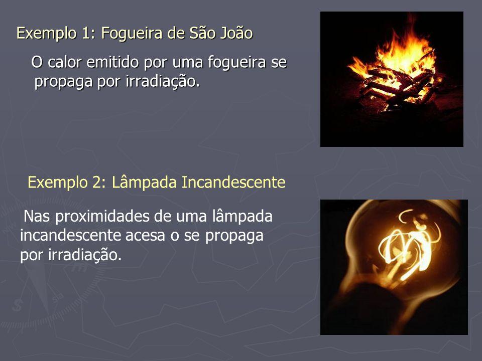 Exemplo 1: Fogueira de São João O calor emitido por uma fogueira se propaga por irradiação. O calor emitido por uma fogueira se propaga por irradiação