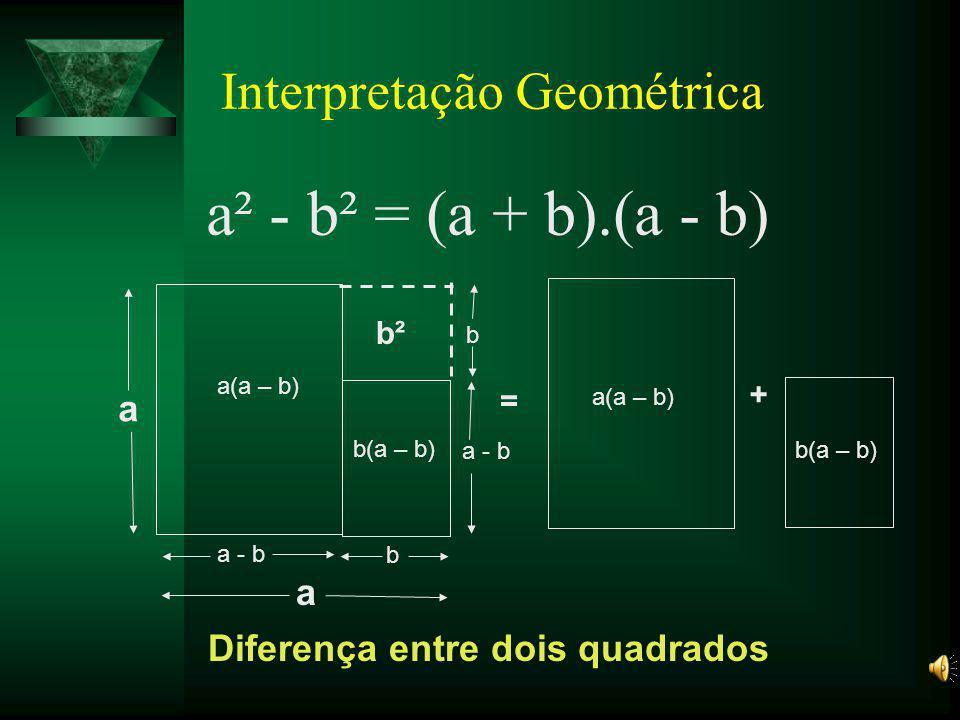 Diferença de potências (ordem 2) a² - b² = (a + b).(a - b) Exemplo: 7² - 5² =(7 + 5). (7 - 5)