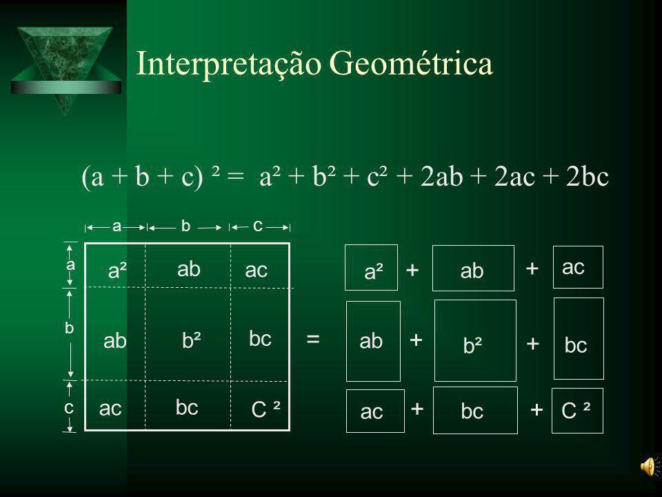 Interpretação Geométrica (a + b + c) ² = a² + b² + c² + 2ab + 2ac + 2bc a a² C ² ab ab b b a b² ac ac bc bc a² ab ab ac ac b² bc bc c c C ² + + + + + + =