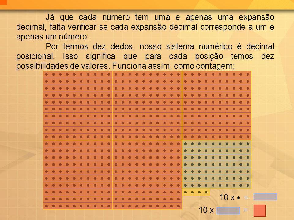 Já que cada número tem uma e apenas uma expansão decimal, falta verificar se cada expansão decimal corresponde a um e apenas um número. Por termos dez