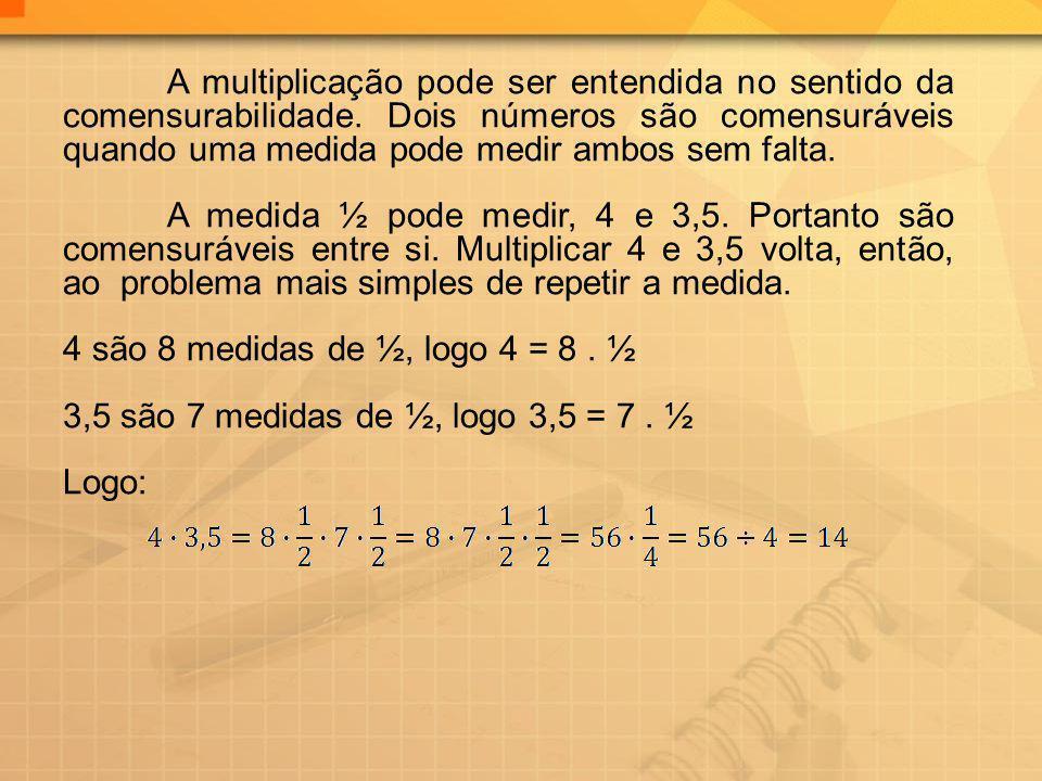 A multiplicação pode ser entendida no sentido da comensurabilidade. Dois números são comensuráveis quando uma medida pode medir ambos sem falta. A med