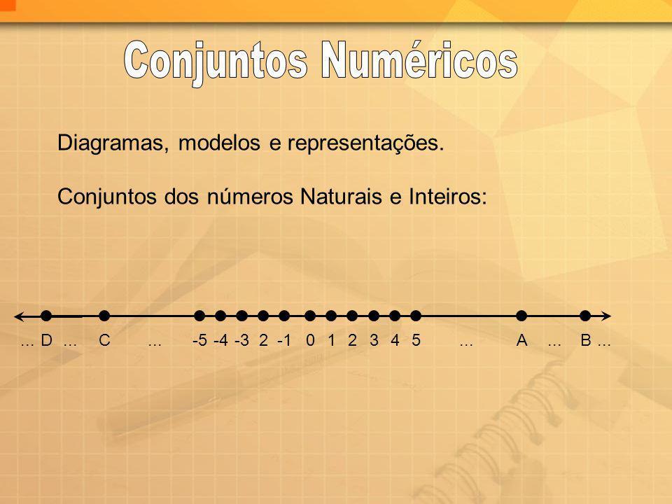 Diagramas, modelos e representações. Conjuntos dos números Naturais e Inteiros: 2-3-4-5CD... 015234BA