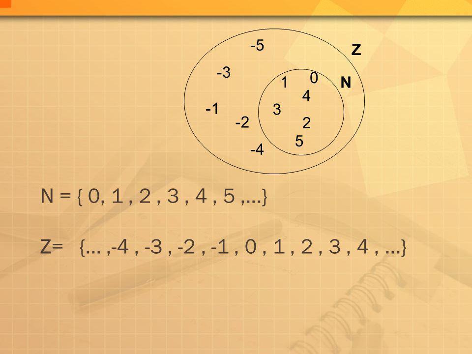 A multiplicação pode ser entendida no sentido da comensurabilidade.