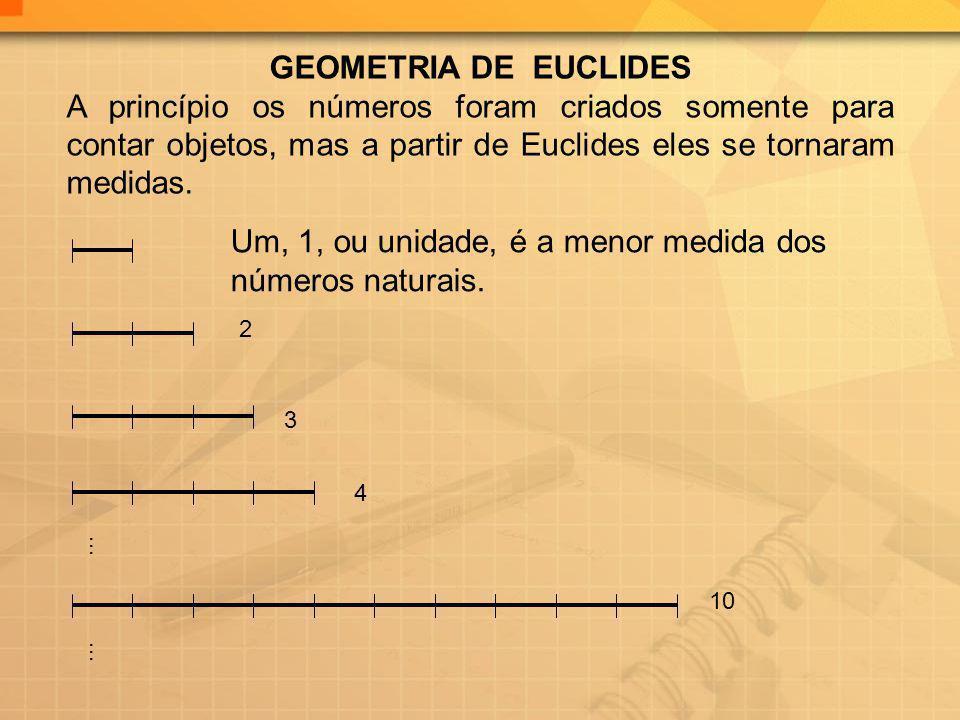 GEOMETRIA DE EUCLIDES A princípio os números foram criados somente para contar objetos, mas a partir de Euclides eles se tornaram medidas. Um, 1, ou u