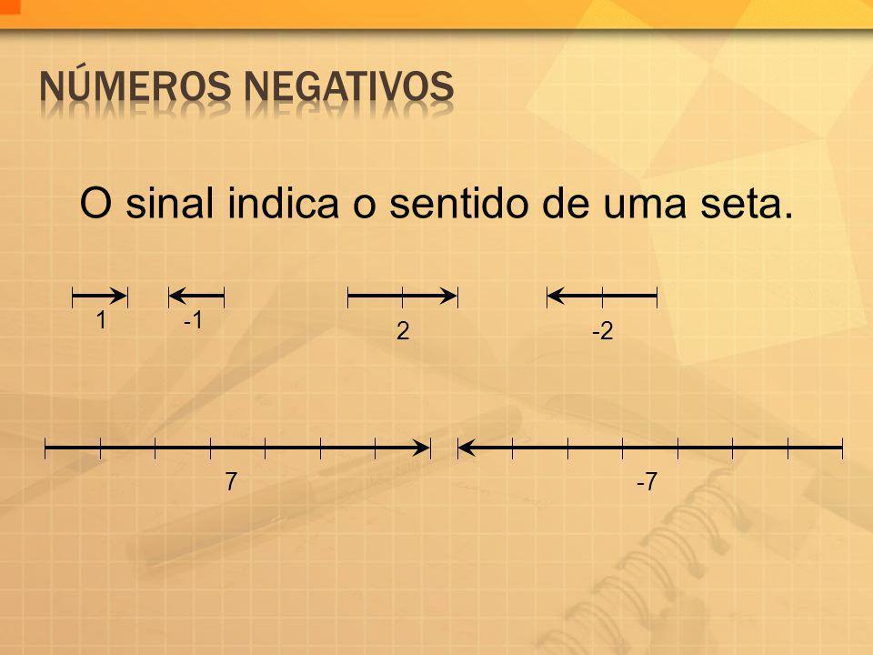 1 -1 2-2 7-7 O sinal indica o sentido de uma seta.