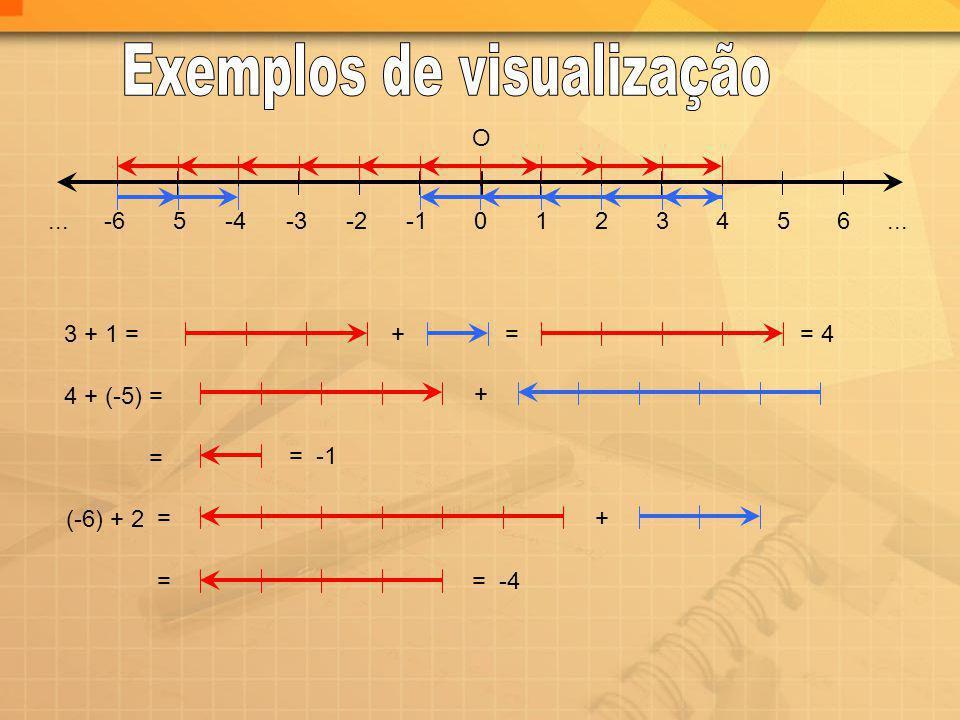 0 O 132456-3-2-4-65... 3 + 1 = 4 + (-5) = +== 4 + = = -1 (-6) + 2 = + = = -4