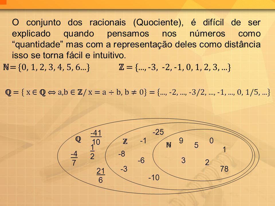 O conjunto dos racionais (Quociente), é difícil de ser explicado quando pensamos nos números como quantidade mas com a representação deles como distân