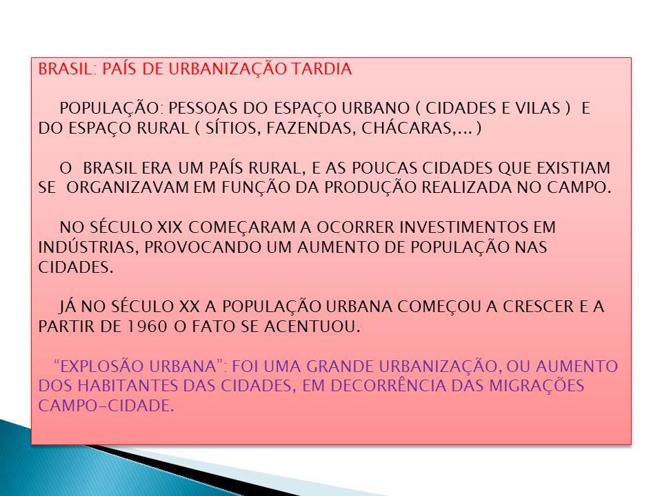 BRASIL: PAÍS DE URBANIZAÇÃO TARDIA POPULAÇÃO: PESSOAS DO ESPAÇO URBANO ( CIDADES E VILAS ) E DO ESPAÇO RURAL ( SÍTIOS, FAZENDAS, CHÁCARAS,... ) O BRAS