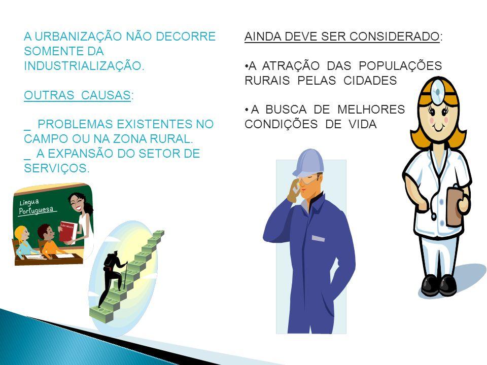 A URBANIZAÇÃO NÃO DECORRE SOMENTE DA INDUSTRIALIZAÇÃO. OUTRAS CAUSAS: _ PROBLEMAS EXISTENTES NO CAMPO OU NA ZONA RURAL. _ A EXPANSÃO DO SETOR DE SERVI