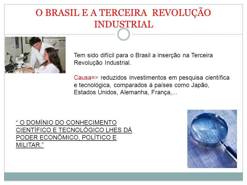 O BRASIL E A TERCEIRA REVOLUÇÃO INDUSTRIAL Tem sido difícil para o Brasil a inserção na Terceira Revolução Industrial. Causa=> reduzidos investimentos