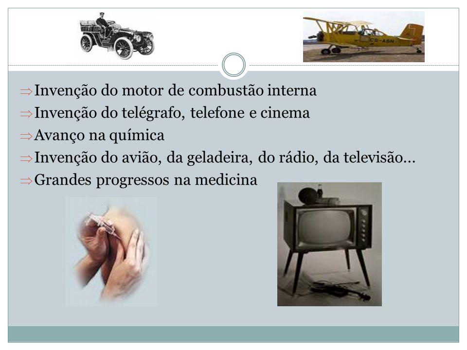 Invenção do motor de combustão interna Invenção do telégrafo, telefone e cinema Avanço na química Invenção do avião, da geladeira, do rádio, da televi