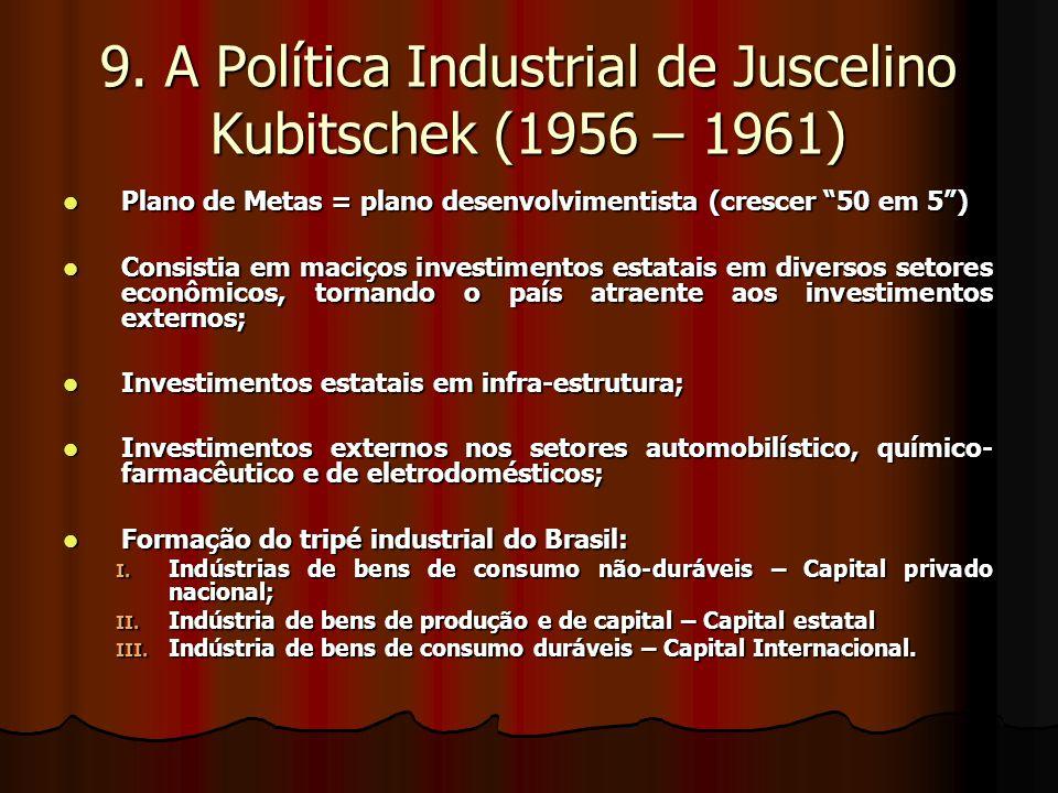 9. A Política Industrial de Juscelino Kubitschek (1956 – 1961) Plano de Metas = plano desenvolvimentista (crescer 50 em 5) Plano de Metas = plano dese