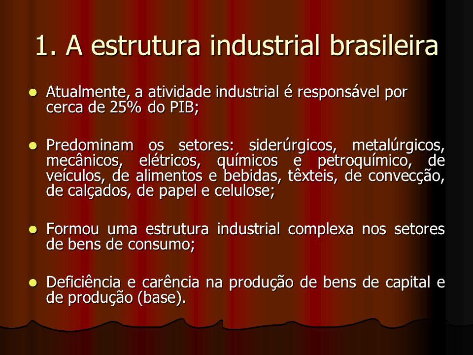 1. A estrutura industrial brasileira Atualmente, a atividade industrial é responsável por cerca de 25% do PIB; Atualmente, a atividade industrial é re