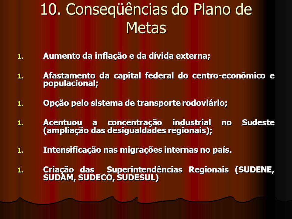 10. Conseqüências do Plano de Metas 1. Aumento da inflação e da dívida externa; 1. Afastamento da capital federal do centro-econômico e populacional;
