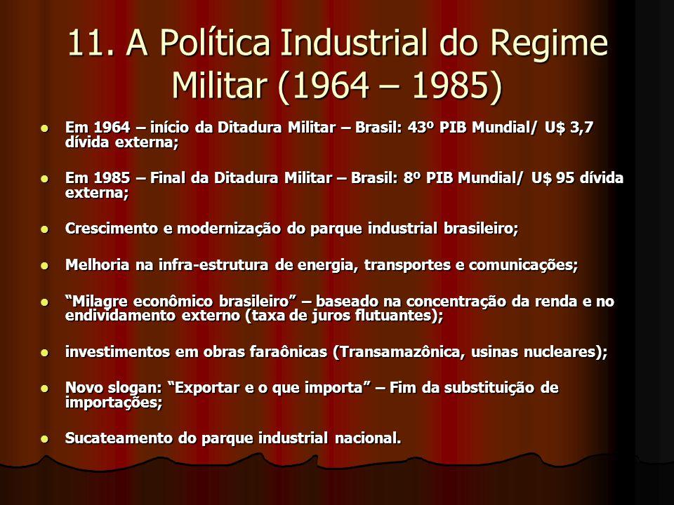 11. A Política Industrial do Regime Militar (1964 – 1985) Em 1964 – início da Ditadura Militar – Brasil: 43º PIB Mundial/ U$ 3,7 dívida externa; Em 19