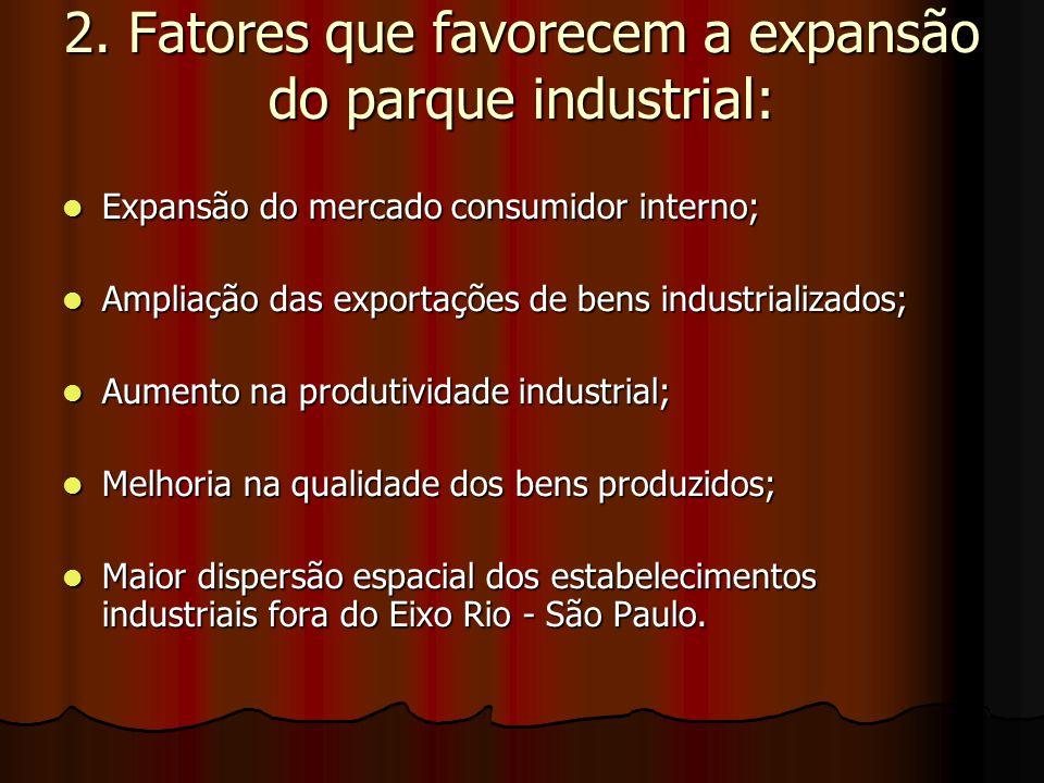 2. Fatores que favorecem a expansão do parque industrial: Expansão do mercado consumidor interno; Expansão do mercado consumidor interno; Ampliação da
