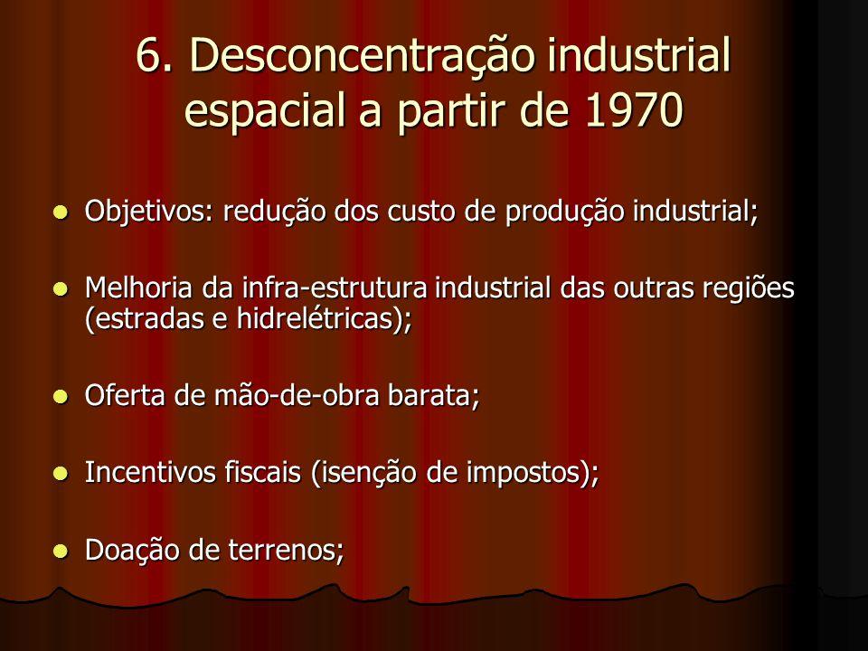 6. Desconcentração industrial espacial a partir de 1970 Objetivos: redução dos custo de produção industrial; Objetivos: redução dos custo de produção