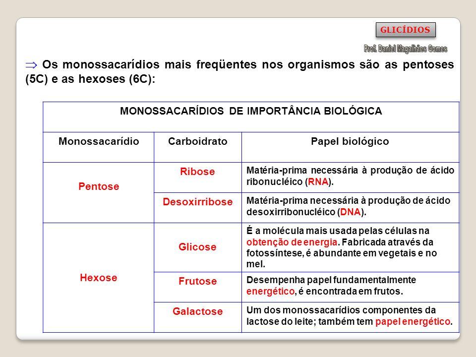 Os monossacarídios mais freqüentes nos organismos são as pentoses (5C) e as hexoses (6C): MONOSSACARÍDIOS DE IMPORTÂNCIA BIOLÓGICA MonossacarídioCarbo