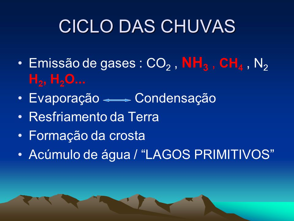 CICLO DAS CHUVAS Emissão de gases : CO 2, NH 3, CH 4, N 2 H 2, H 2 O...