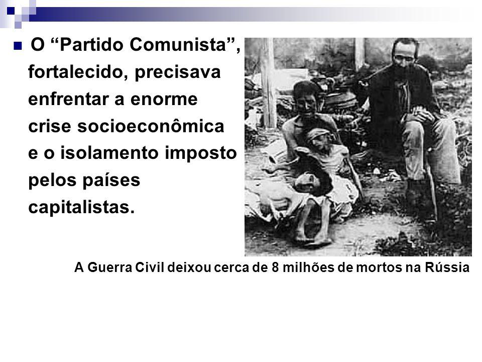 O Partido Comunista, fortalecido, precisava enfrentar a enorme crise socioeconômica e o isolamento imposto pelos países capitalistas. A Guerra Civil d