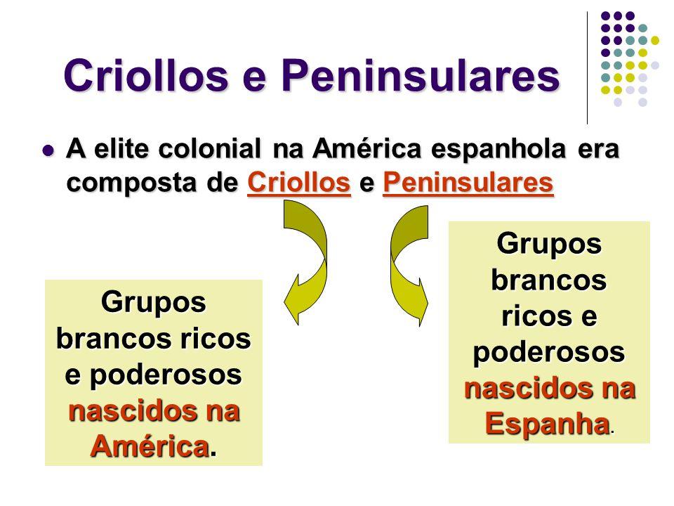 Criollos e Peninsulares A elite colonial na América espanhola era composta de Criollos e Peninsulares A elite colonial na América espanhola era composta de Criollos e Peninsulares Grupos brancos ricos e poderosos nascidos na América.