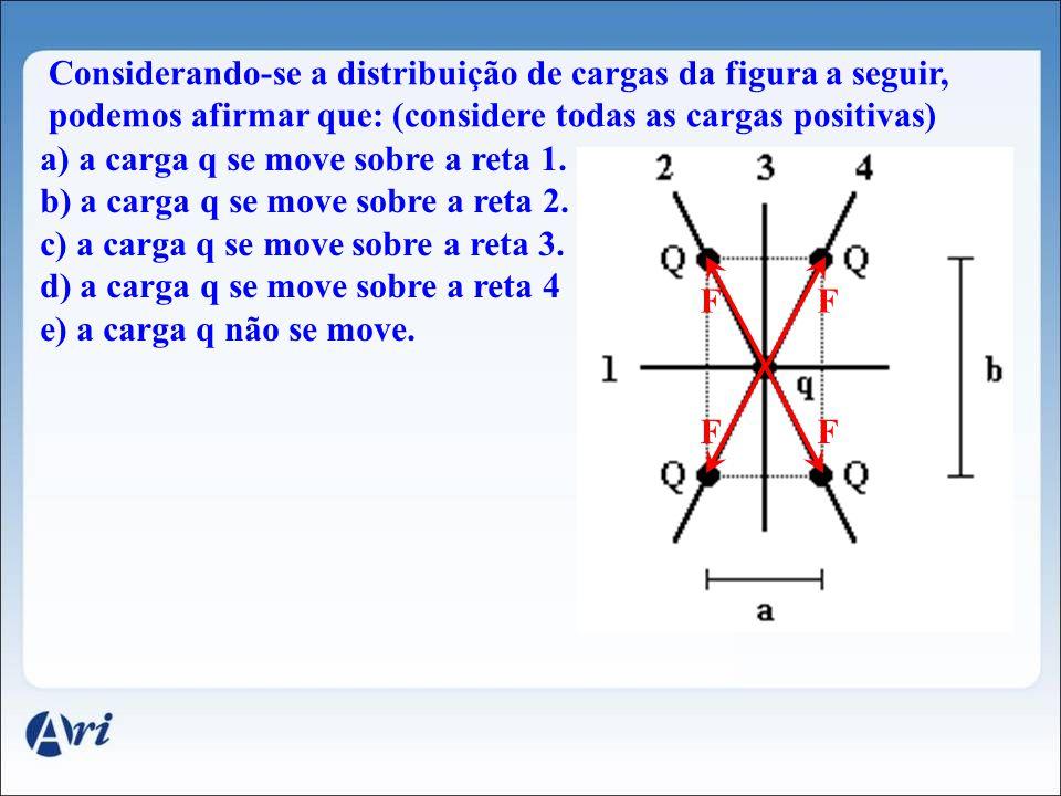 4. Módulo do Vetor Força Elétrica Resultante 4.4 Regra do Paralelogramo +Q 1 +Q 2 + q F1F1F1F1 F2F2F2F2 FR2FR2FR2FR2 = F12F12F12F12+ F22F22F22F22 FRFR