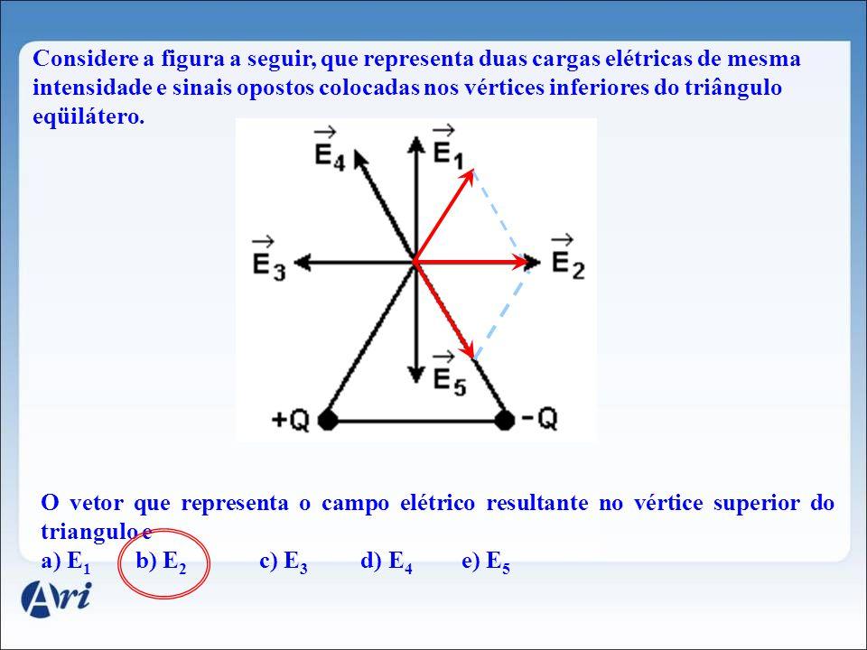 - Q Carga Geradora K Q d2d2d2d2 = E1E1E1E1 E2E2E2E2 E3E3E3E3 E4E4E4E4 E2E2E2E2 E3E3E3E3 E5E5E5E5 distância E E 1 > E 2 >E 3 > E 4 E 1 > E 2 > E 3 > E