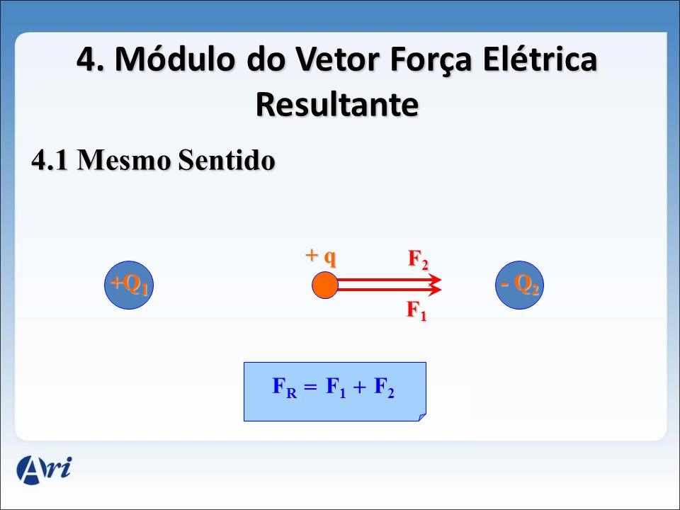 0 F d d/2 4 F d F 2 d F/4 F/9 3 d F K Q d2d2d2d2 = q constante Hipérbole Cúbica 4. Gráfico ( F x d )