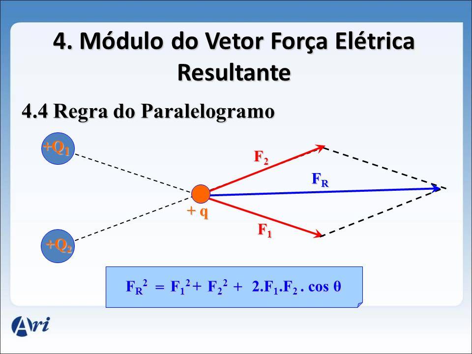 07.Proteção dos Pára- raios R PROTEÇÃO = H. Tg 60 0 110m R PROTEÇÃO = 108.