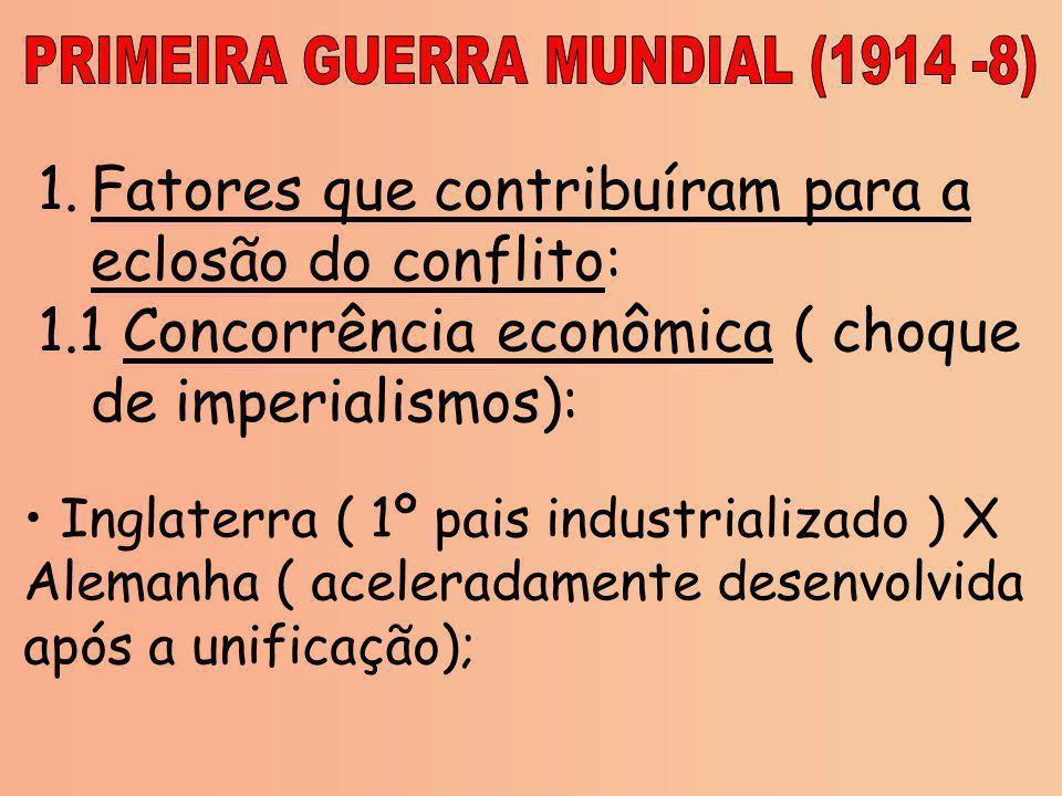 1.Fatores que contribuíram para a eclosão do conflito: 1.1 Concorrência econômica ( choque de imperialismos): Inglaterra ( 1º pais industrializado ) X