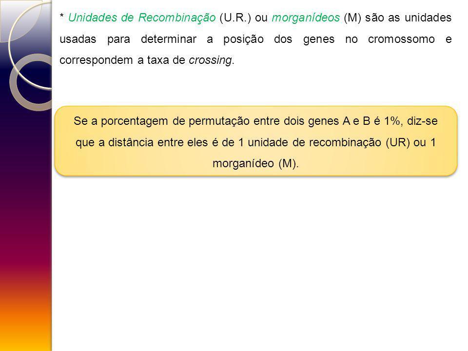 * Unidades de Recombinação (U.R.) ou morganídeos (M) são as unidades usadas para determinar a posição dos genes no cromossomo e correspondem a taxa de