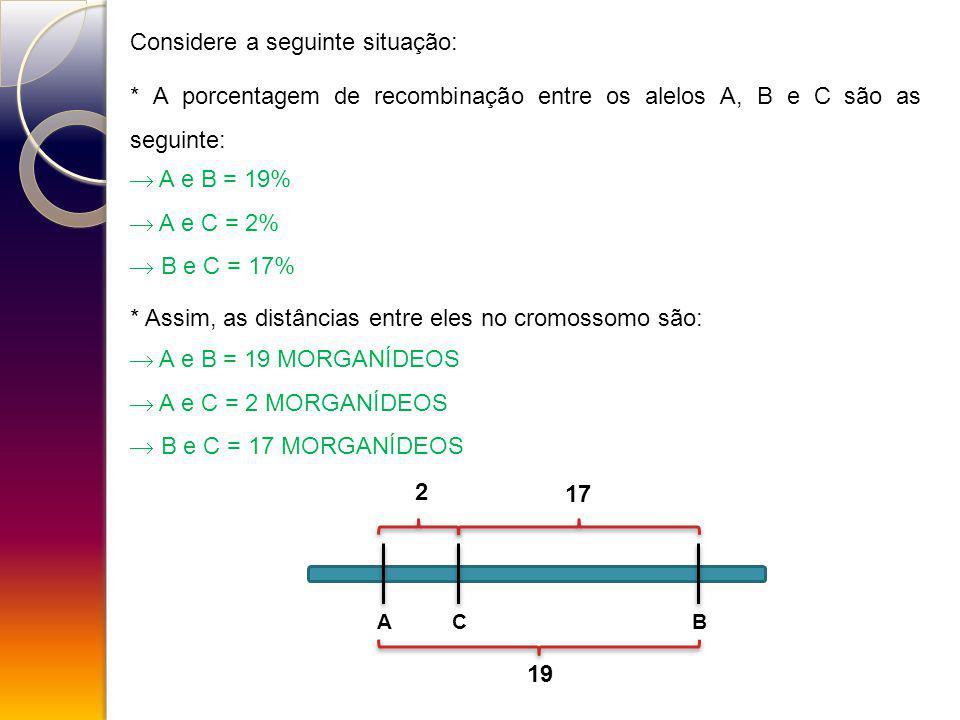 Considere a seguinte situação: * A porcentagem de recombinação entre os alelos A, B e C são as seguinte: A e B = 19% A e C = 2% B e C = 17% * Assim, a