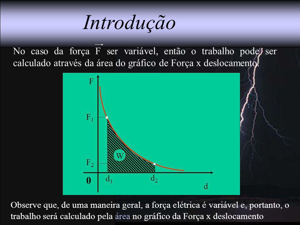 Observe que, de uma maneira geral, a força elétrica é variável e, portanto, o trabalho será calculado pela área no gráfico da Força x deslocamento No
