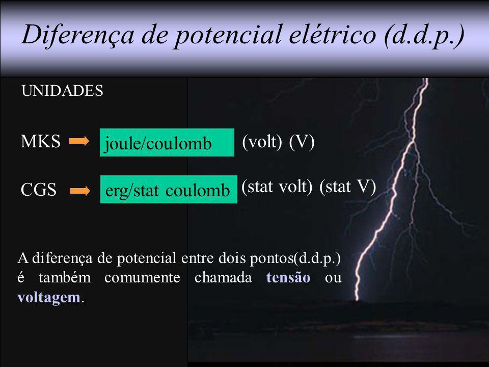 Diferença de potencial elétrico (d.d.p.) MKS A diferença de potencial entre dois pontos(d.d.p.) é também comumente chamada tensão ou voltagem. UNIDADE