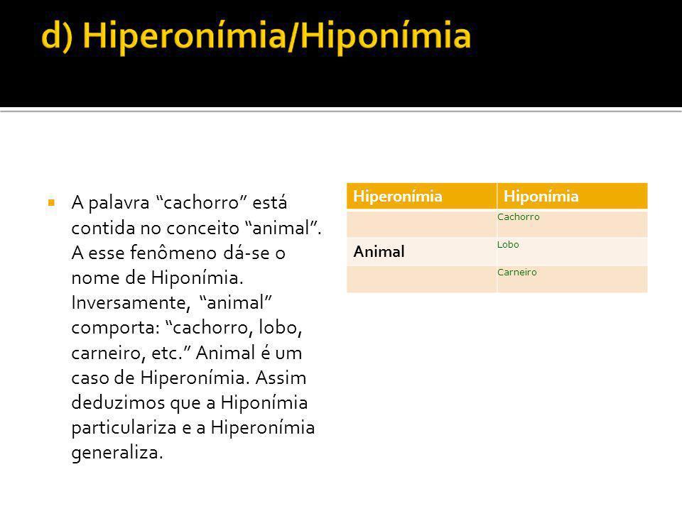 A palavra cachorro está contida no conceito animal. A esse fenômeno dá-se o nome de Hiponímia. Inversamente, animal comporta: cachorro, lobo, carneiro