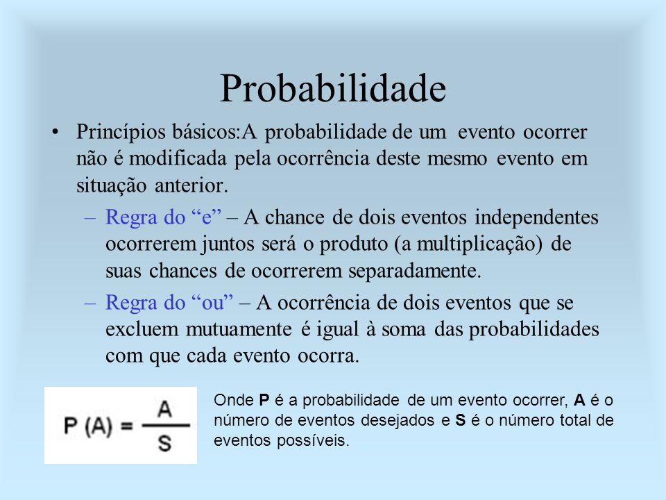 Probabilidade Princípios básicos:A probabilidade de um evento ocorrer não é modificada pela ocorrência deste mesmo evento em situação anterior. –Regra