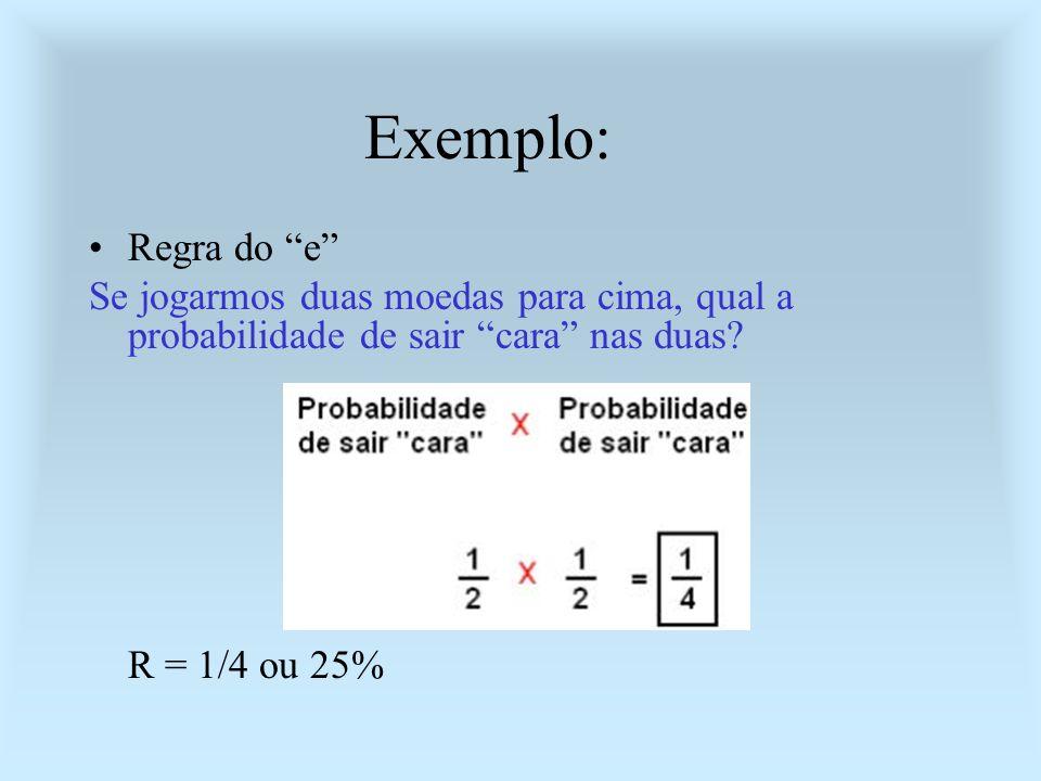 Exemplo: Regra do e Se jogarmos duas moedas para cima, qual a probabilidade de sair cara nas duas? R = 1/4 ou 25%