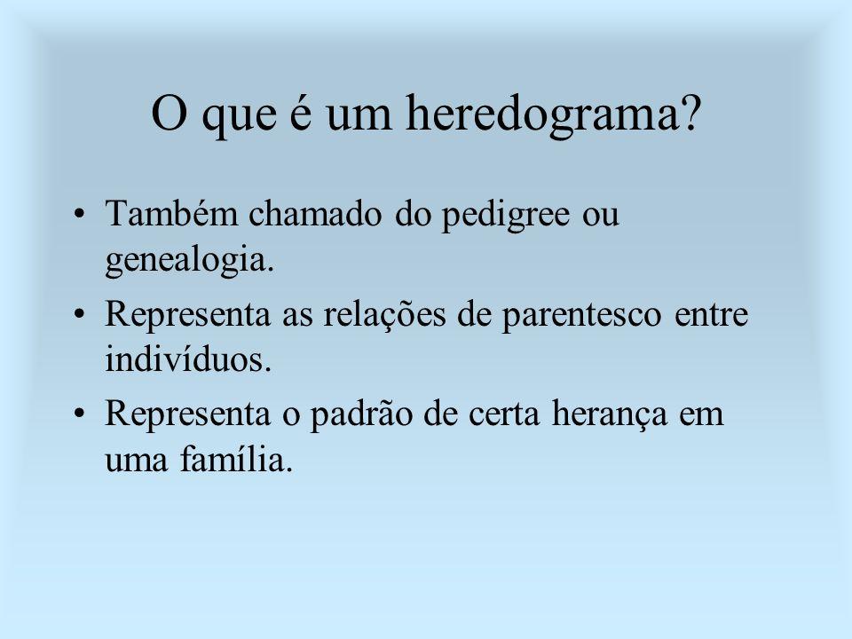 O que é um heredograma? Também chamado do pedigree ou genealogia. Representa as relações de parentesco entre indivíduos. Representa o padrão de certa
