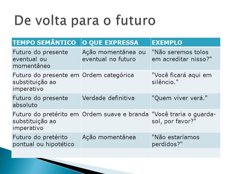 TEMPO SEMÂNTICOO QUE EXPRESSAEXEMPLO Futuro do presente eventual ou momentâneo Ação momentânea ou eventual no futuro