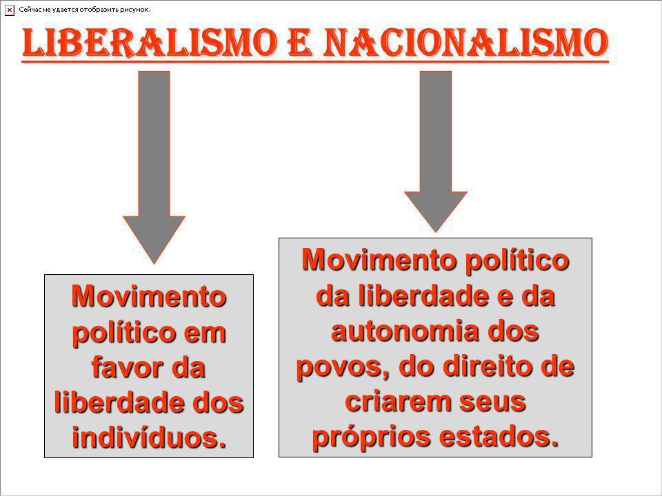 Liberalismo e Nacionalismo Movimento político em favor da liberdade dos indivíduos. Movimento político da liberdade e da autonomia dos povos, do direi