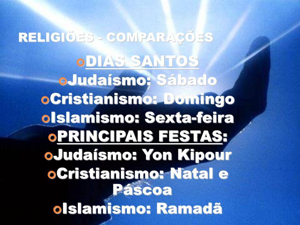 RELIGIÕES - COMPARAÇÕES DIAS SANTOS DIAS SANTOS Judaísmo: Sábado Judaísmo: Sábado Cristianismo: Domingo Cristianismo: Domingo Islamismo: Sexta-feira I