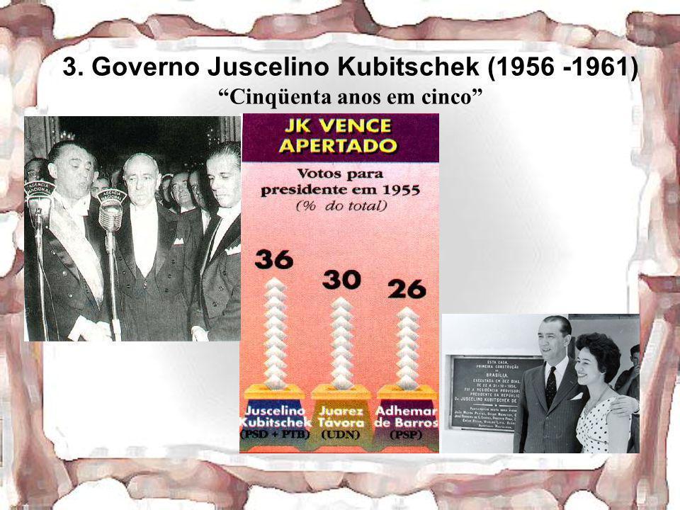 3. Governo Juscelino Kubitschek (1956 -1961) Cinqüenta anos em cinco