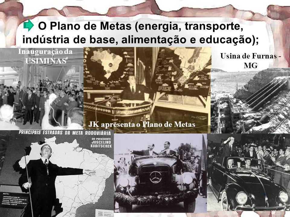 O Plano de Metas (energia, transporte, indústria de base, alimentação e educação); JK apresenta o Plano de Metas Inauguração da USIMINAS Usina de Furn