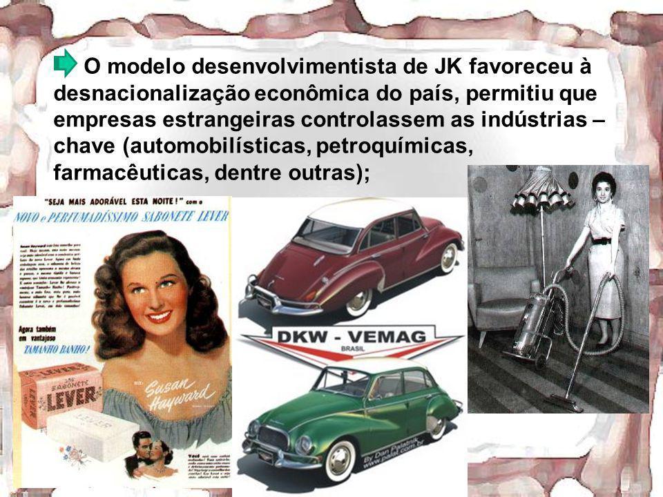 O modelo desenvolvimentista de JK favoreceu à desnacionalização econômica do país, permitiu que empresas estrangeiras controlassem as indústrias – cha