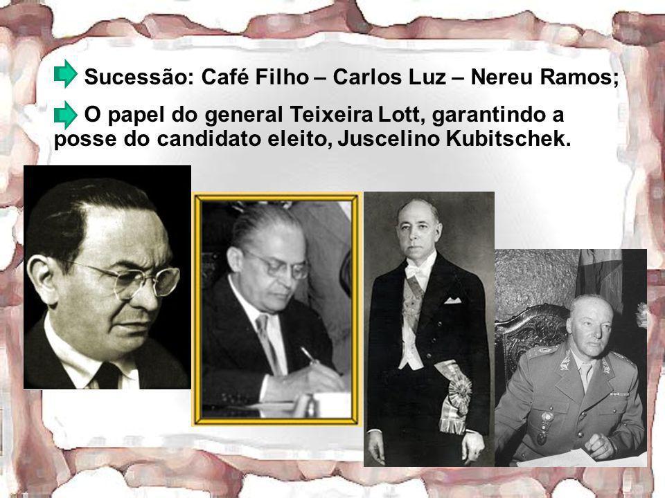 Sucessão: Café Filho – Carlos Luz – Nereu Ramos; O papel do general Teixeira Lott, garantindo a posse do candidato eleito, Juscelino Kubitschek.